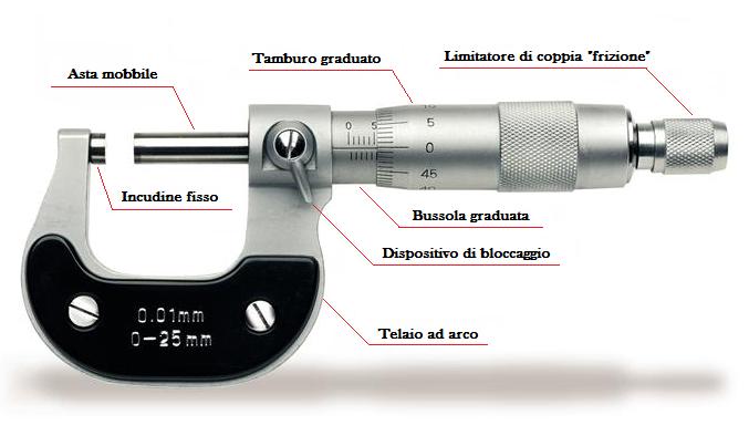 il-micrometro